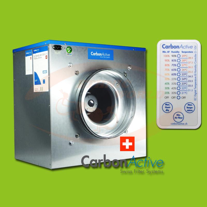 EC Power Box 200 mm 1000 m³/h