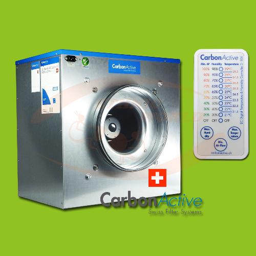 EC Power Box 315 mm 2200 m³/h